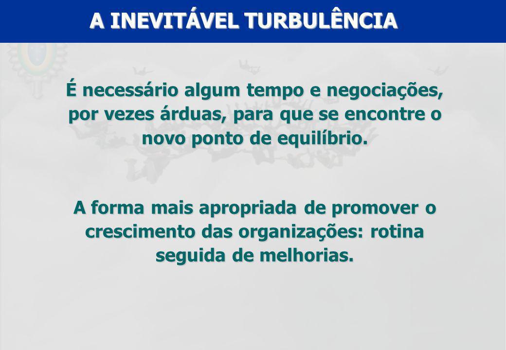 A INEVITÁVEL TURBULÊNCIA