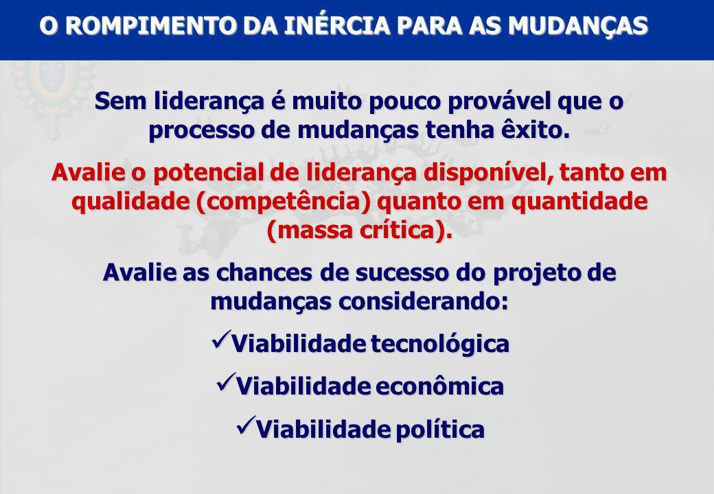 O ROMPIMENTO DA INÉRCIA PARA AS MUDANÇAS