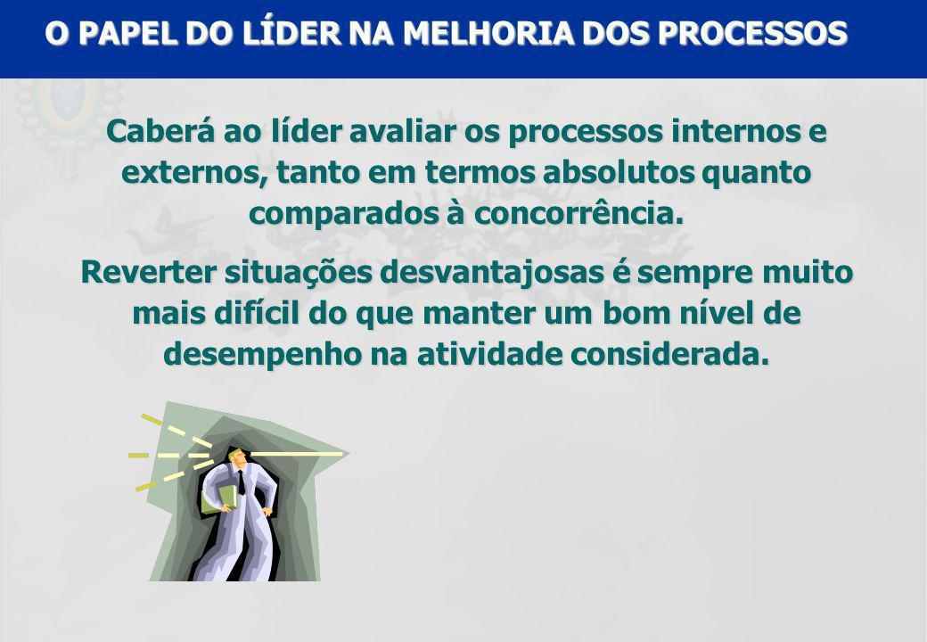 O PAPEL DO LÍDER NA MELHORIA DOS PROCESSOS