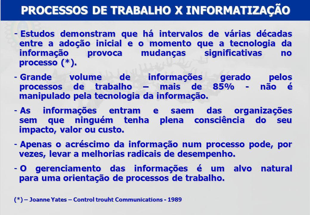 PROCESSOS DE TRABALHO X INFORMATIZAÇÃO