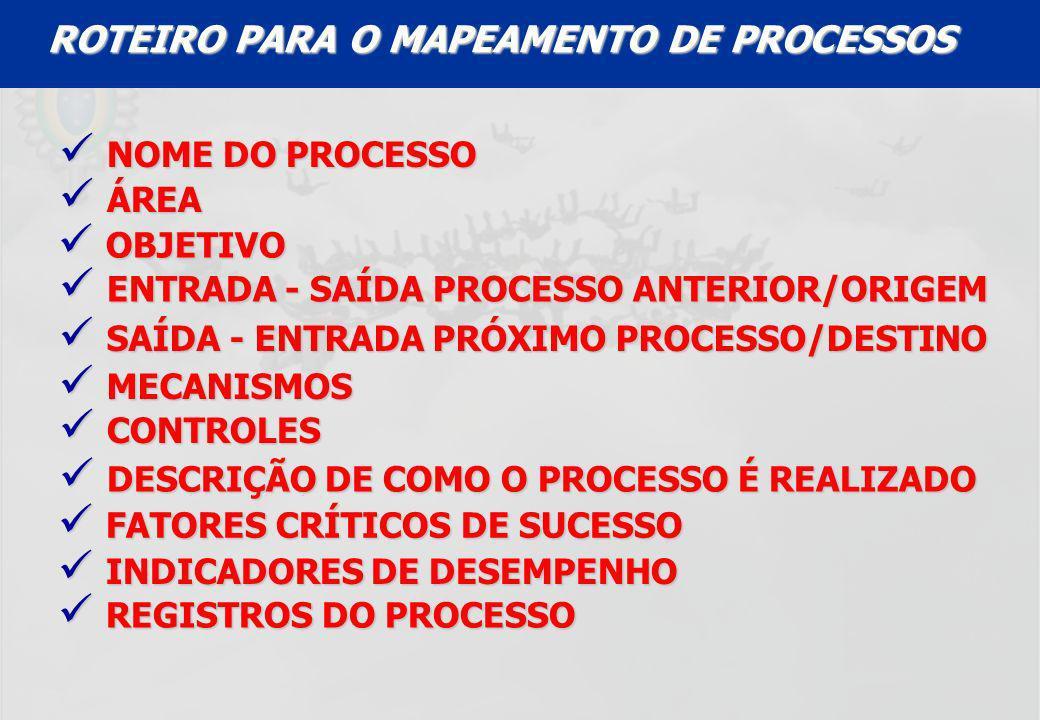ROTEIRO PARA O MAPEAMENTO DE PROCESSOS