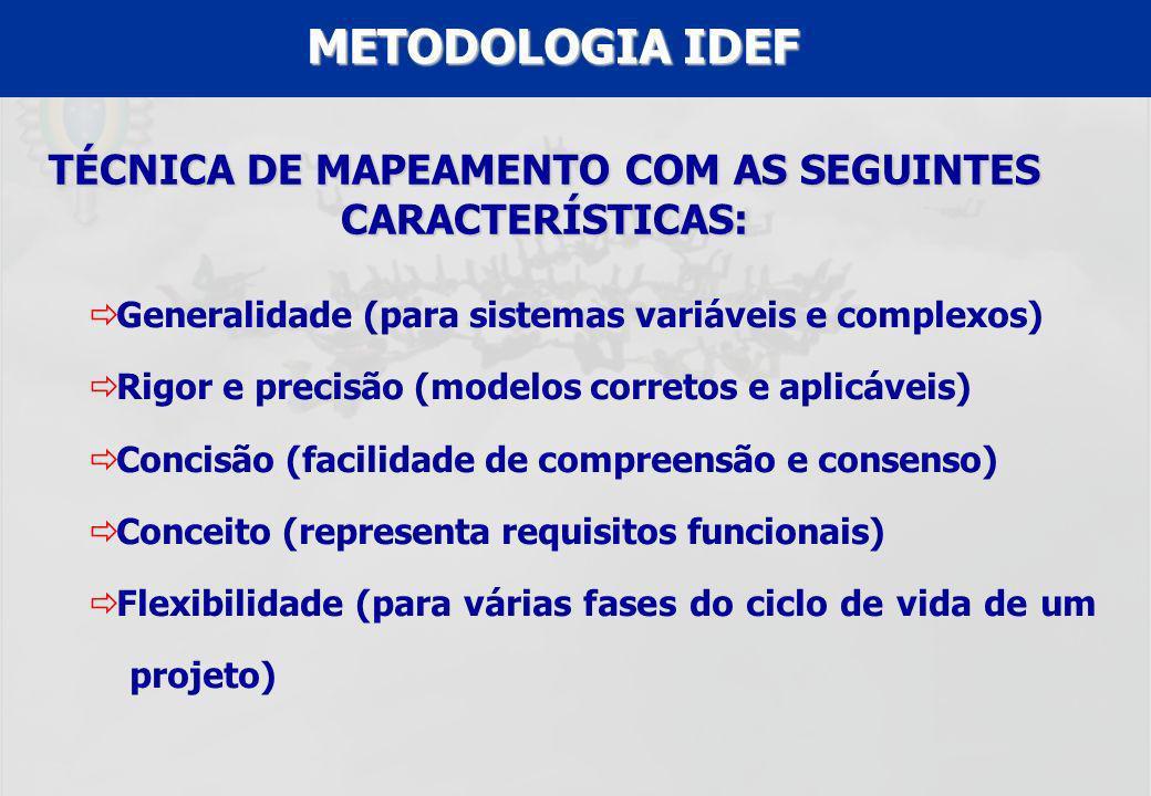 TÉCNICA DE MAPEAMENTO COM AS SEGUINTES CARACTERÍSTICAS: