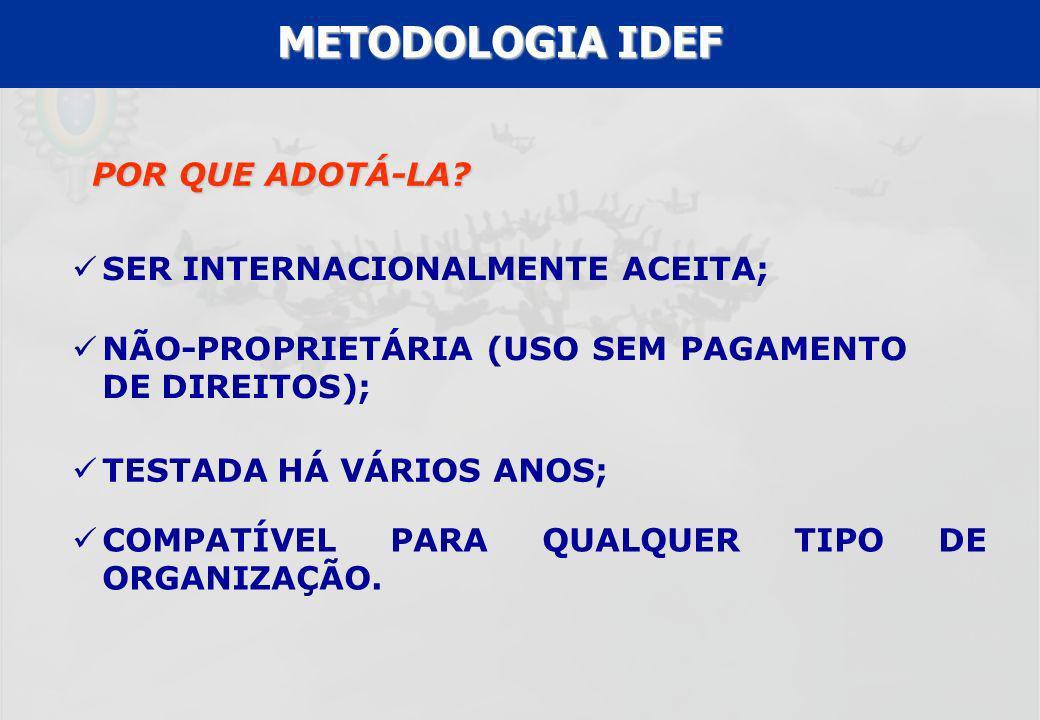 METODOLOGIA IDEF POR QUE ADOTÁ-LA SER INTERNACIONALMENTE ACEITA;