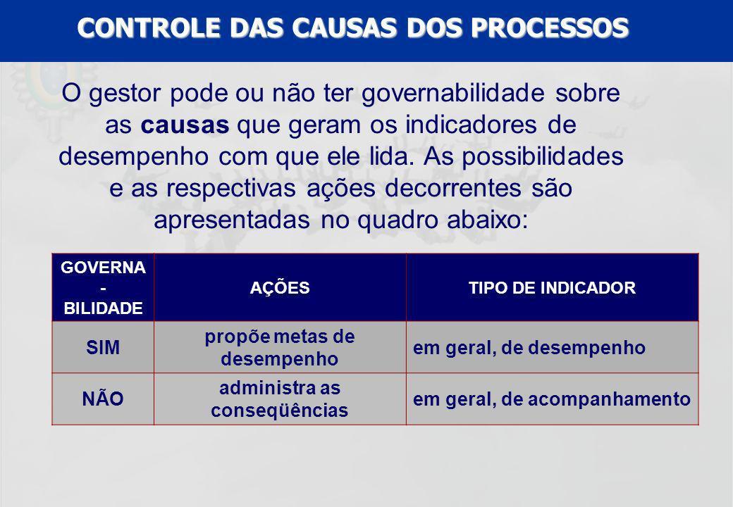 CONTROLE DAS CAUSAS DOS PROCESSOS