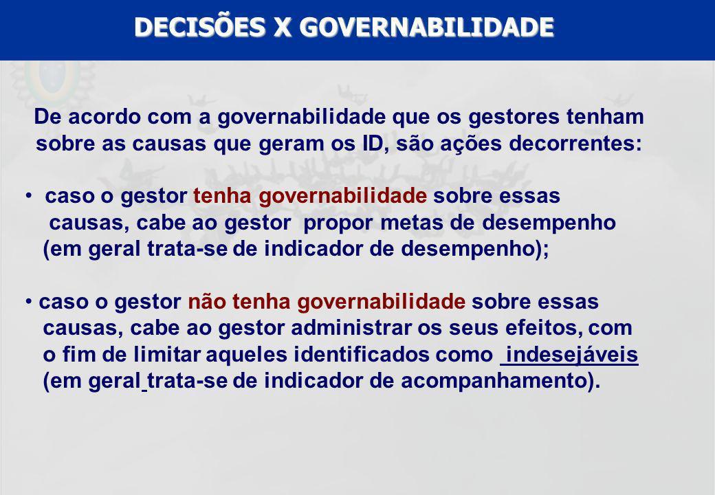 DECISÕES X GOVERNABILIDADE