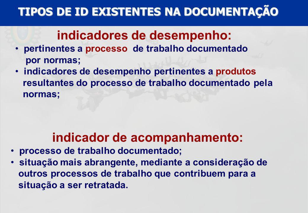 TIPOS DE ID EXISTENTES NA DOCUMENTAÇÃO