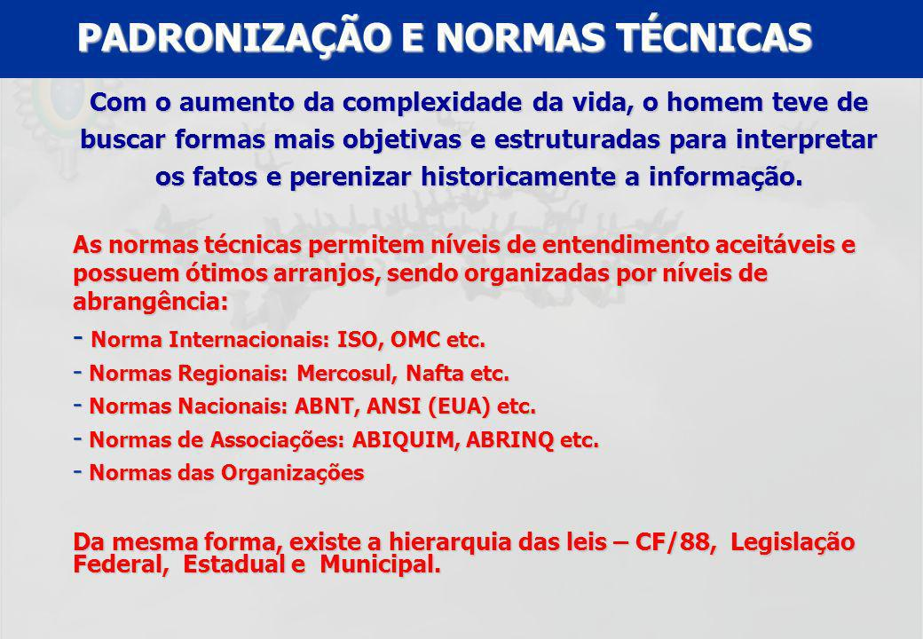 PADRONIZAÇÃO E NORMAS TÉCNICAS