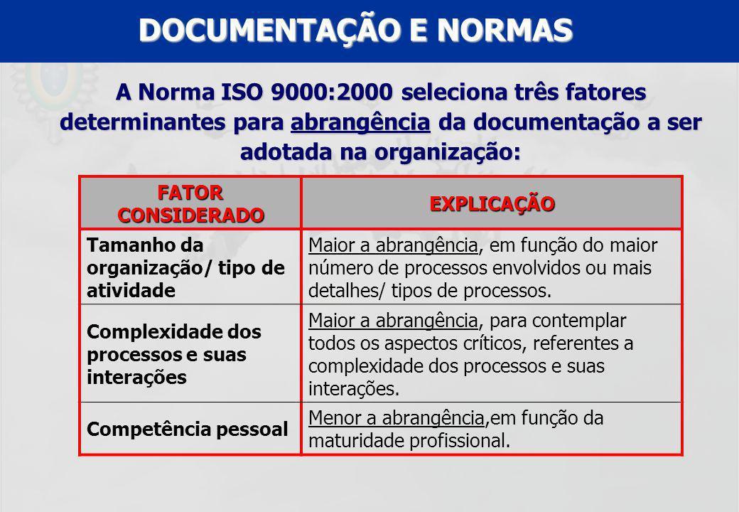 DOCUMENTAÇÃO E NORMAS A Norma ISO 9000:2000 seleciona três fatores determinantes para abrangência da documentação a ser adotada na organização: