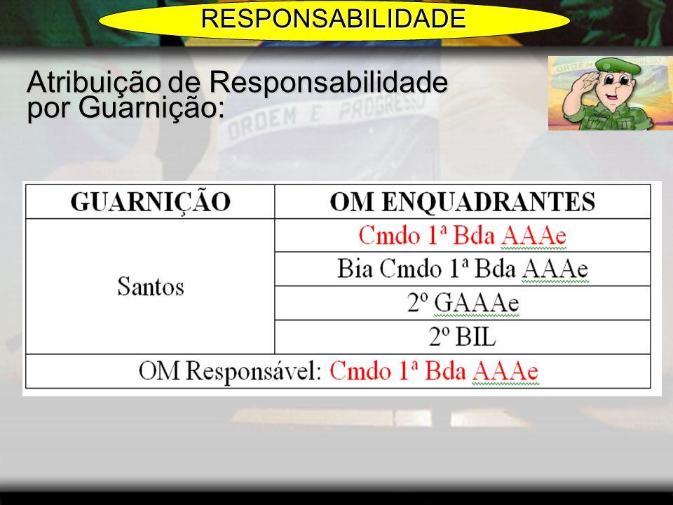 Atribuição de Responsabilidade por Guarnição: