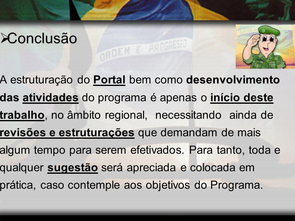 Conclusão A estruturação do Portal bem como desenvolvimento