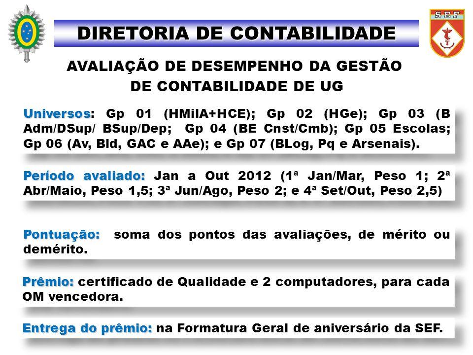 DIRETORIA DE CONTABILIDADE AVALIAÇÃO DE DESEMPENHO DA GESTÃO