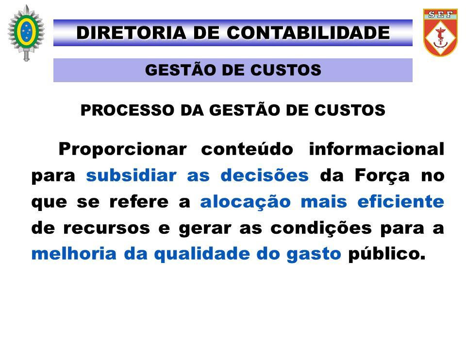 DIRETORIA DE CONTABILIDADE PROCESSO DA GESTÃO DE CUSTOS