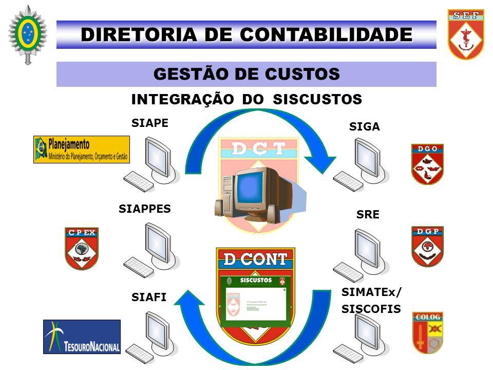 DIRETORIA DE CONTABILIDADE INTEGRAÇÃO DO SISCUSTOS