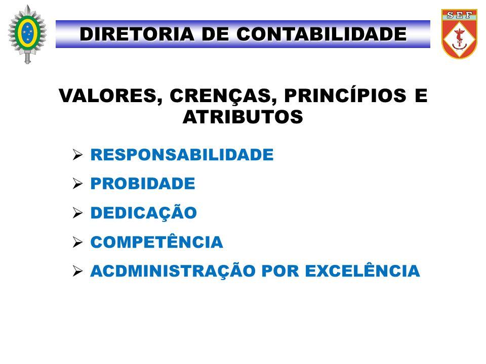 DIRETORIA DE CONTABILIDADE VALORES, CRENÇAS, PRINCÍPIOS E ATRIBUTOS