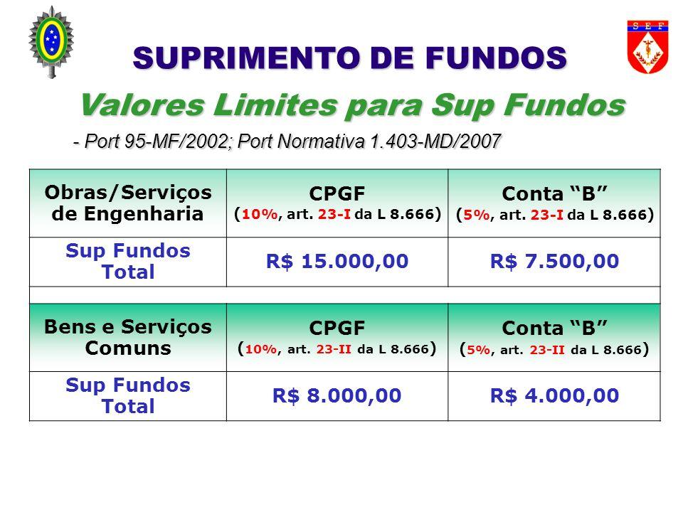 Valores Limites para Sup Fundos Obras/Serviços de Engenharia