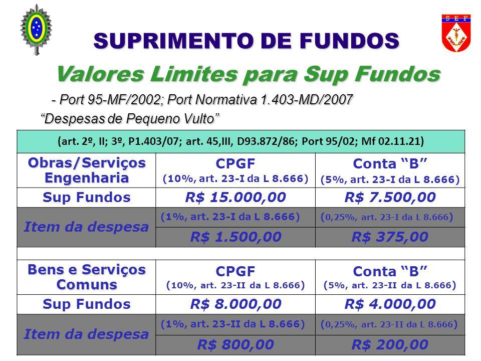 Valores Limites para Sup Fundos