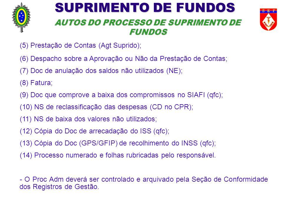 AUTOS DO PROCESSO DE SUPRIMENTO DE FUNDOS
