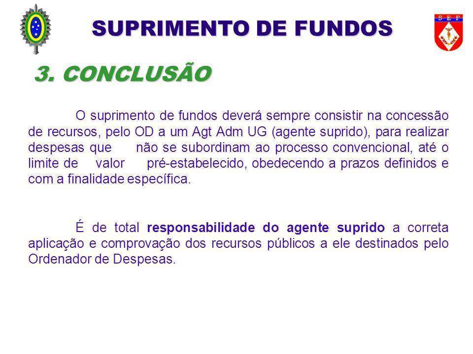 SUPRIMENTO DE FUNDOS 3. CONCLUSÃO