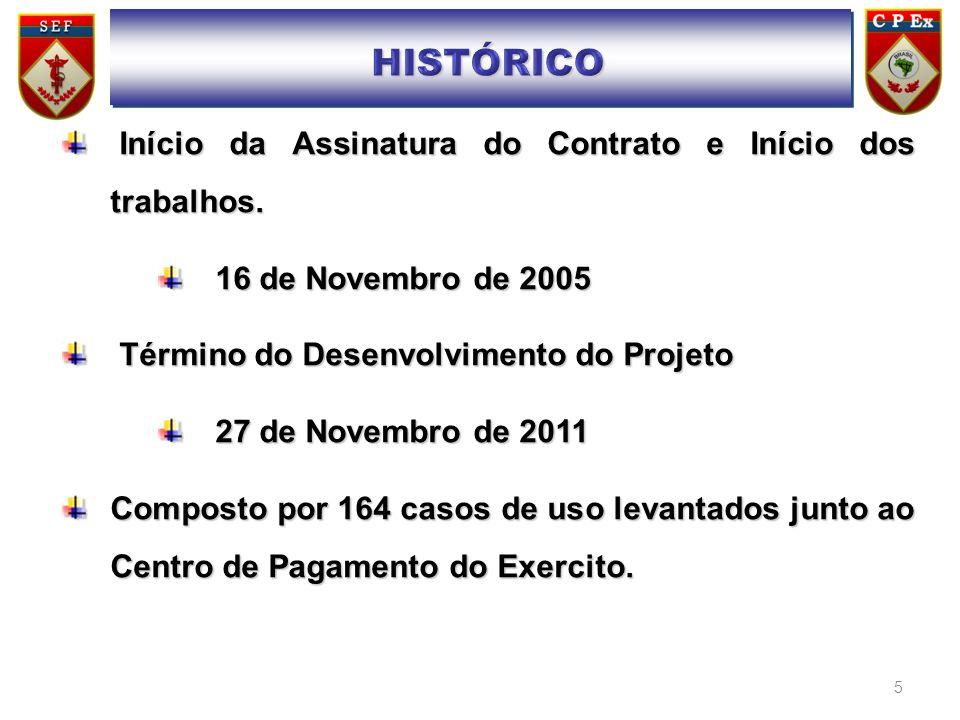 HISTÓRICO Início da Assinatura do Contrato e Início dos trabalhos.
