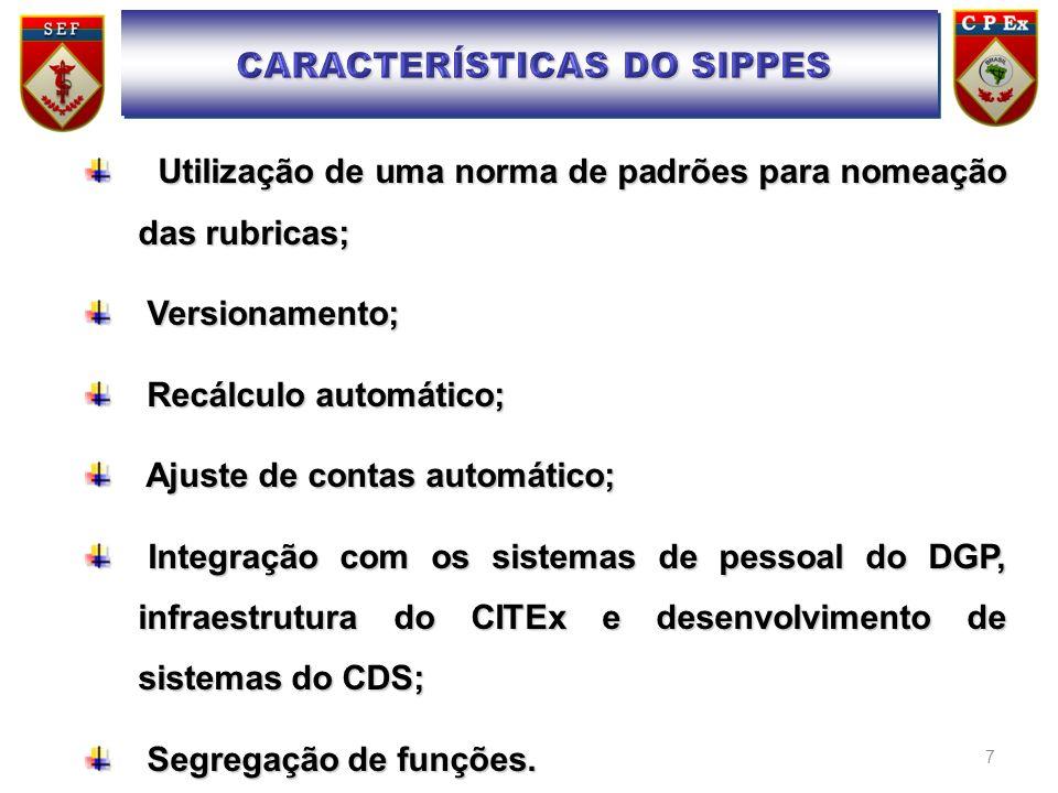 CARACTERÍSTICAS DO SIPPES