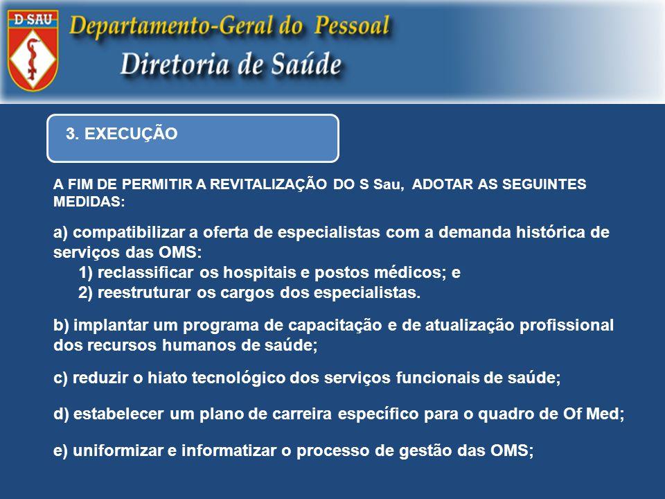 a) compatibilizar a oferta de especialistas com a demanda histórica de