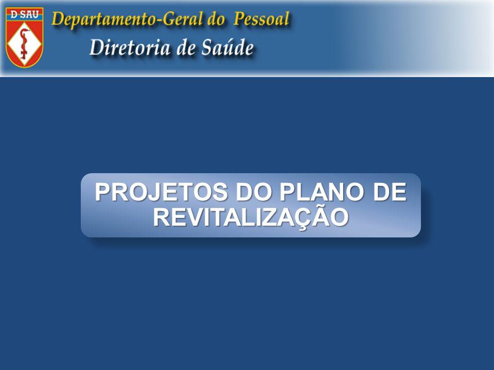 PROJETOS DO PLANO DE REVITALIZAÇÃO