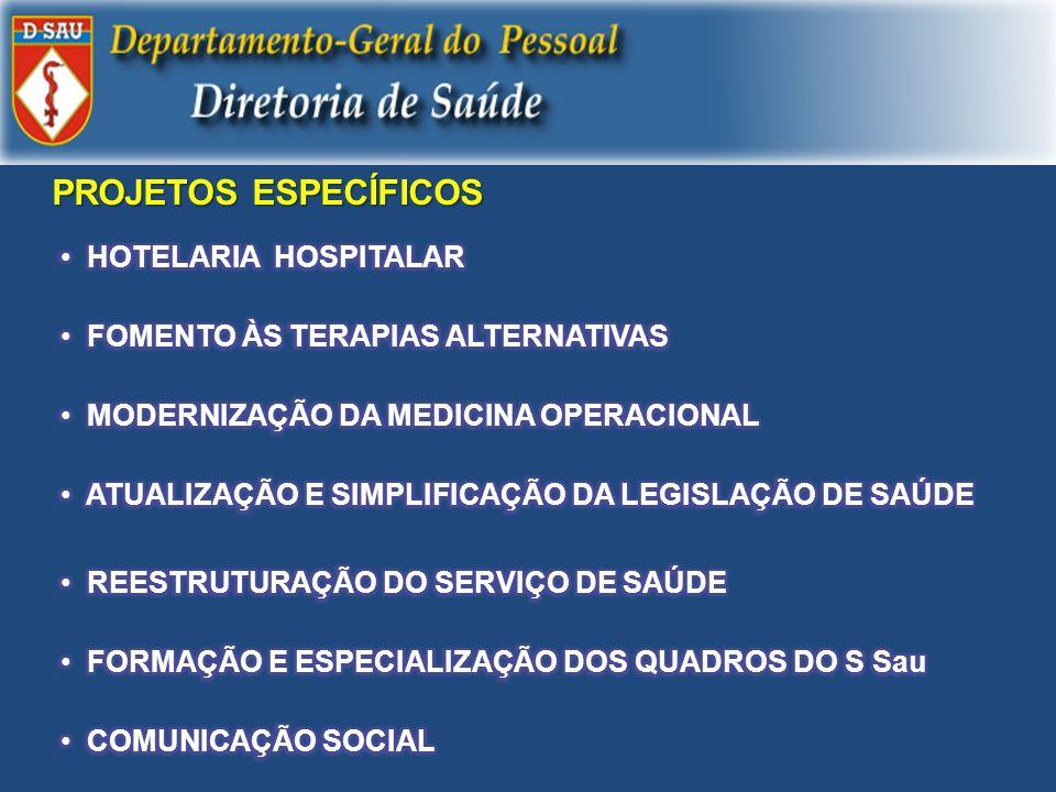 PROJETOS ESPECÍFICOS HOTELARIA HOSPITALAR