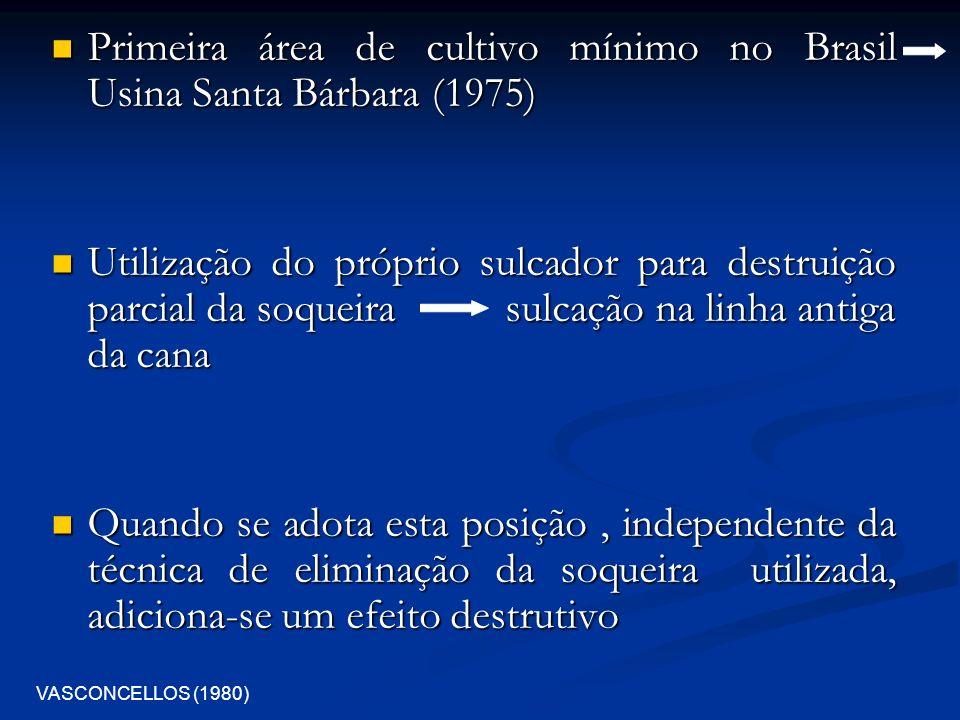 Primeira área de cultivo mínimo no Brasil Usina Santa Bárbara (1975)