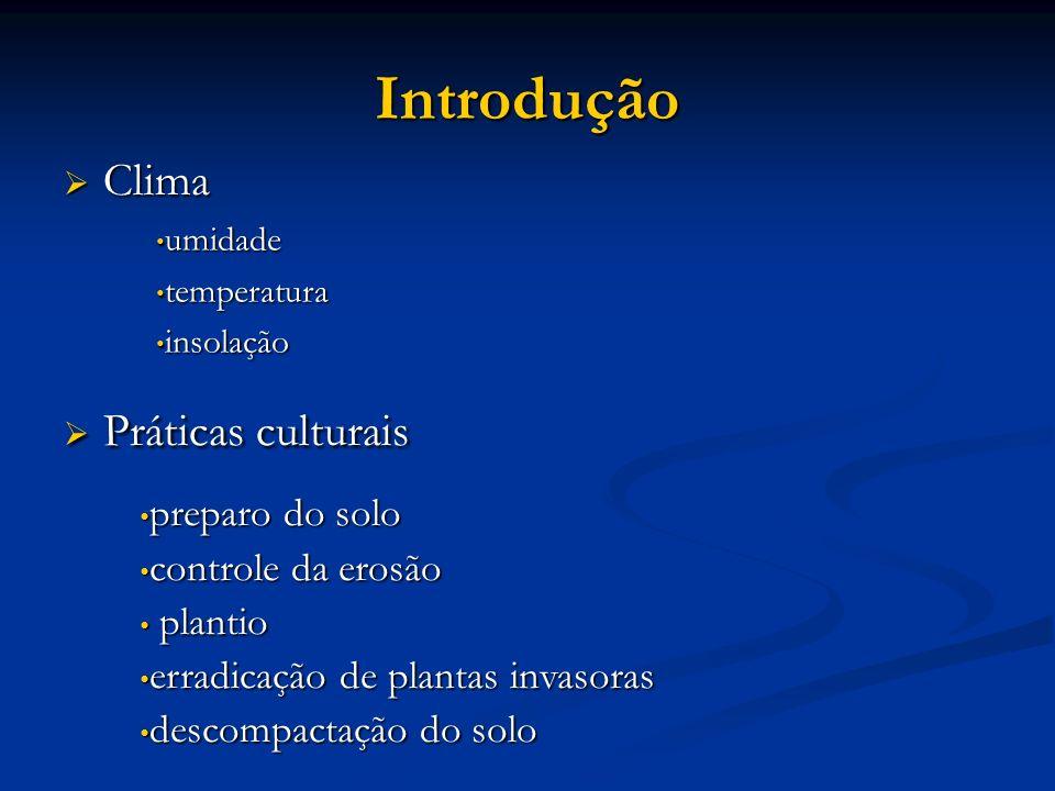 Introdução Clima Práticas culturais preparo do solo controle da erosão