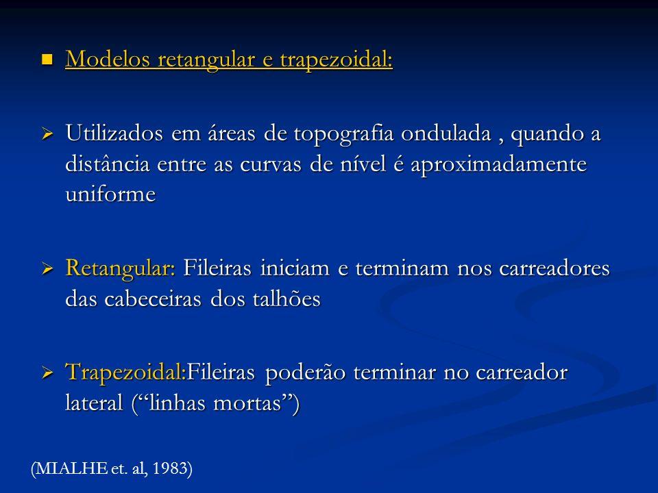 Modelos retangular e trapezoidal:
