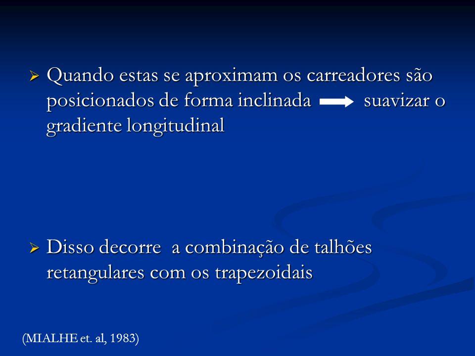 Disso decorre a combinação de talhões retangulares com os trapezoidais