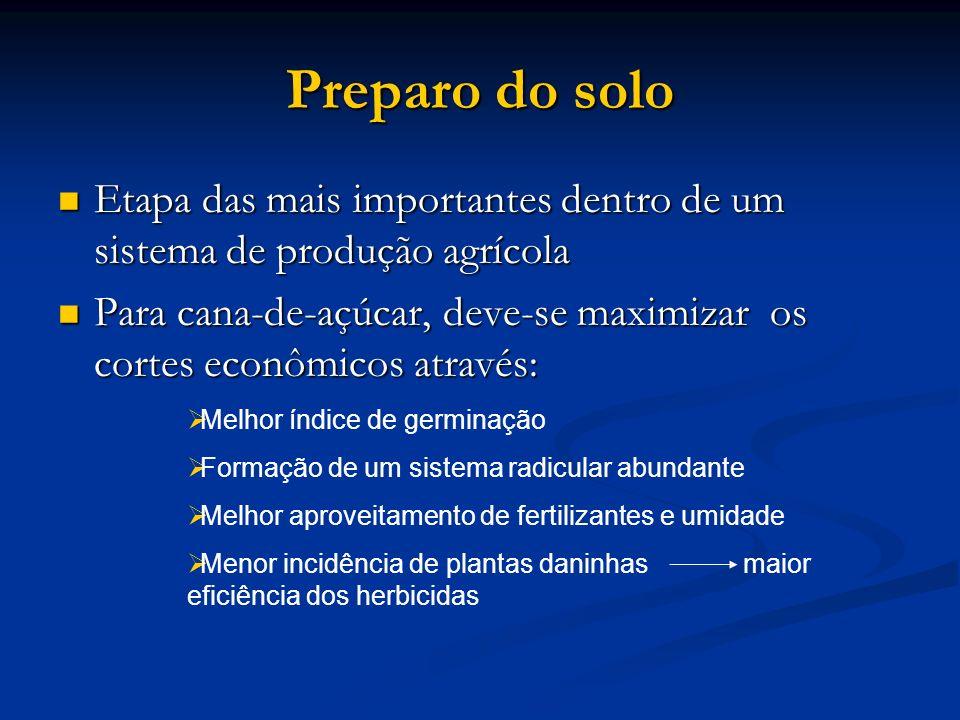 Preparo do solo Etapa das mais importantes dentro de um sistema de produção agrícola.