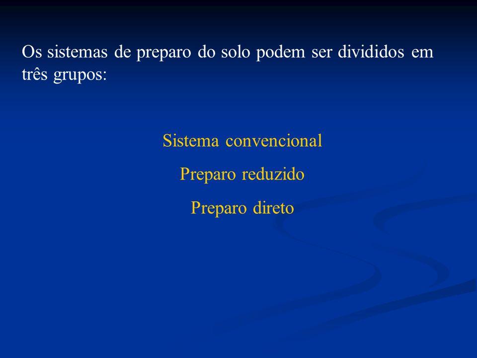 Os sistemas de preparo do solo podem ser divididos em três grupos: