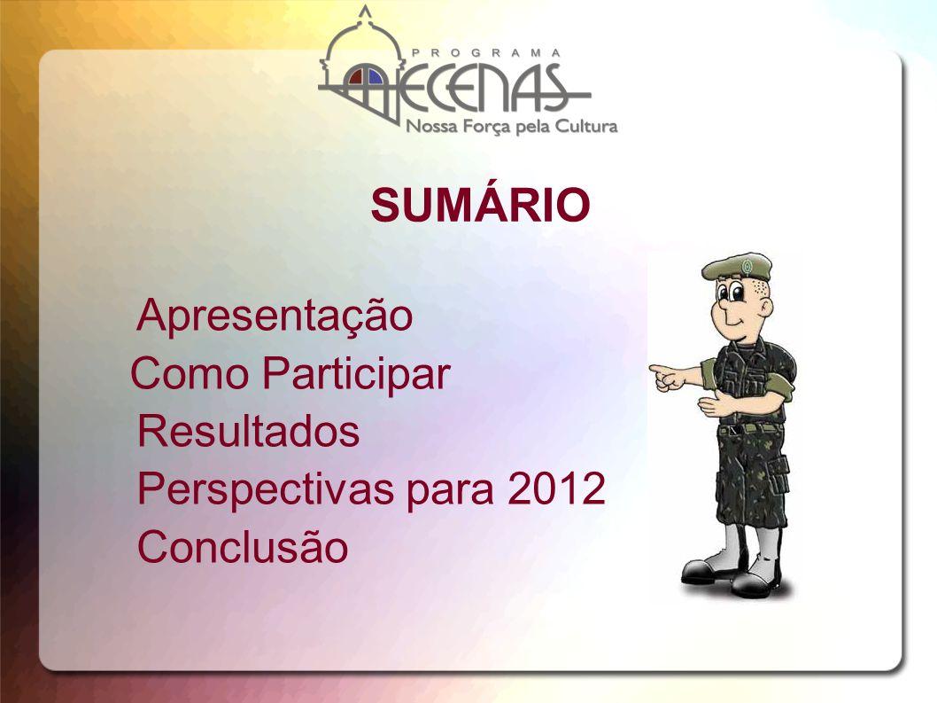 SUMÁRIO Apresentação Como Participar Resultados Perspectivas para 2012