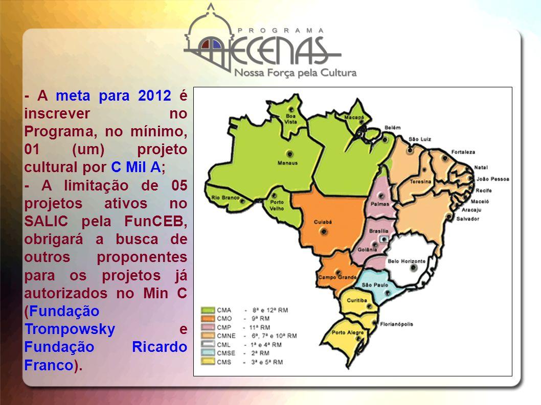 - A meta para 2012 é inscrever no Programa, no mínimo, 01 (um) projeto cultural por C Mil A;