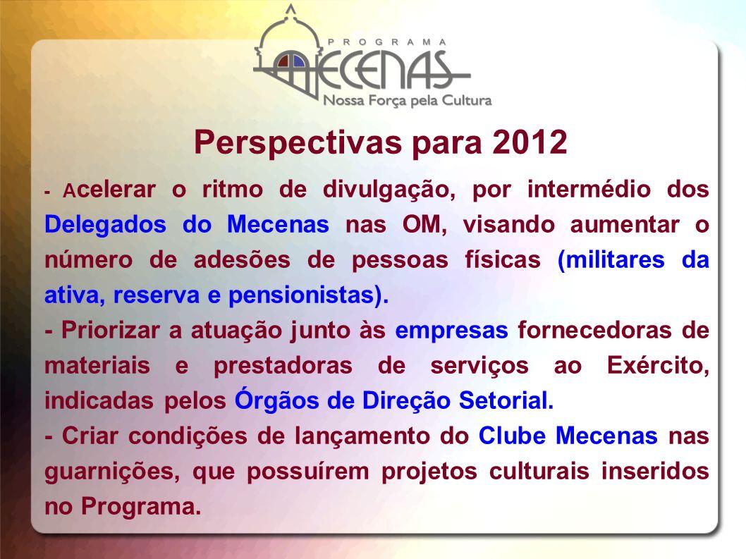 Perspectivas para 2012