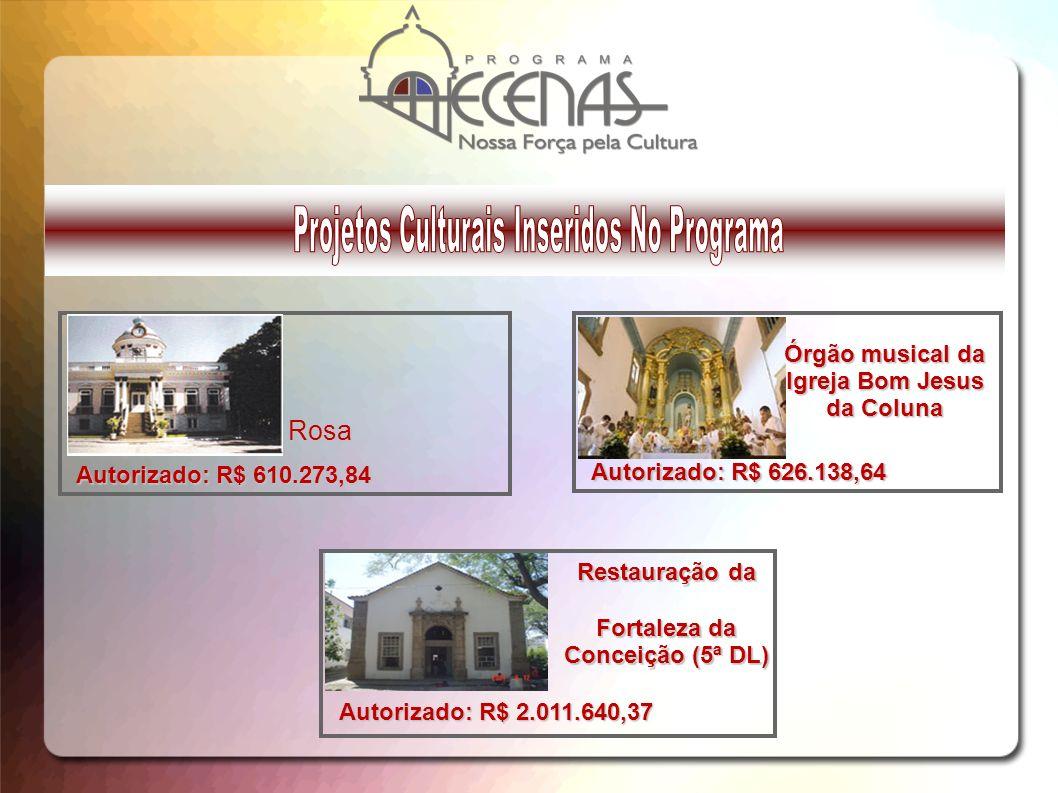 Projetos Culturais Inseridos No Programa
