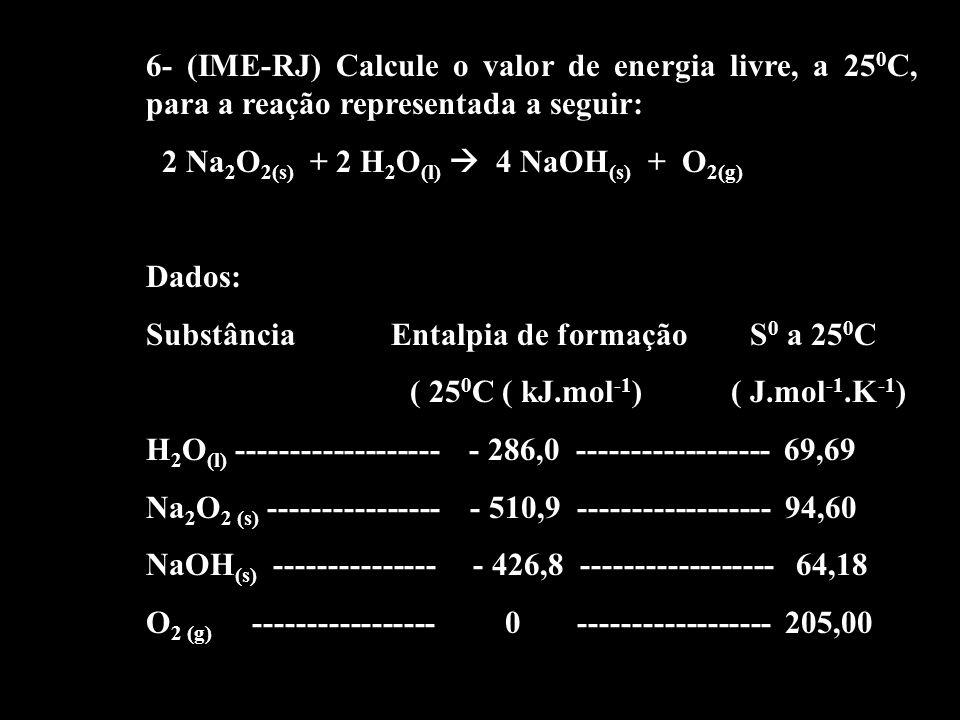 6- (IME-RJ) Calcule o valor de energia livre, a 250C, para a reação representada a seguir: