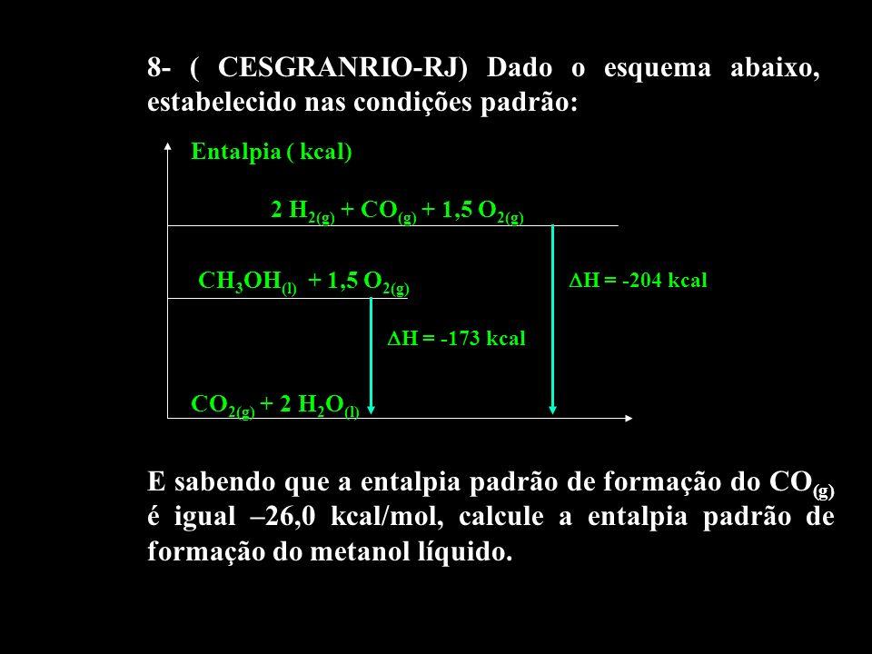 8- ( CESGRANRIO-RJ) Dado o esquema abaixo, estabelecido nas condições padrão:
