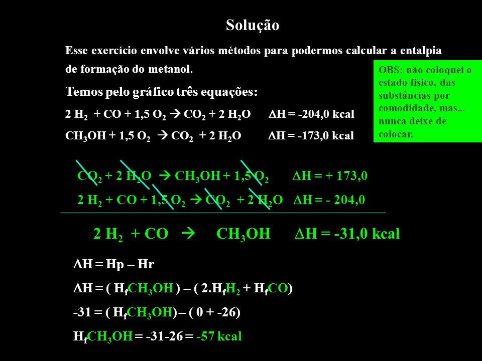 Solução 2 H2 + CO  CH3OH H = -31,0 kcal