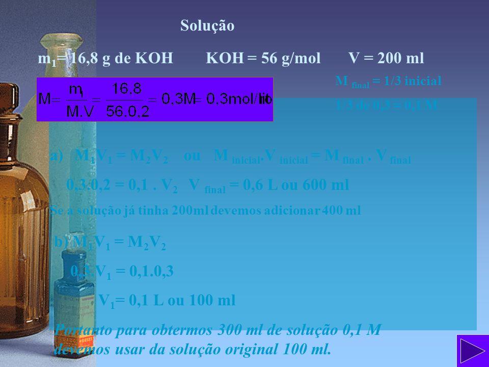m1= 16,8 g de KOH KOH = 56 g/mol V = 200 ml