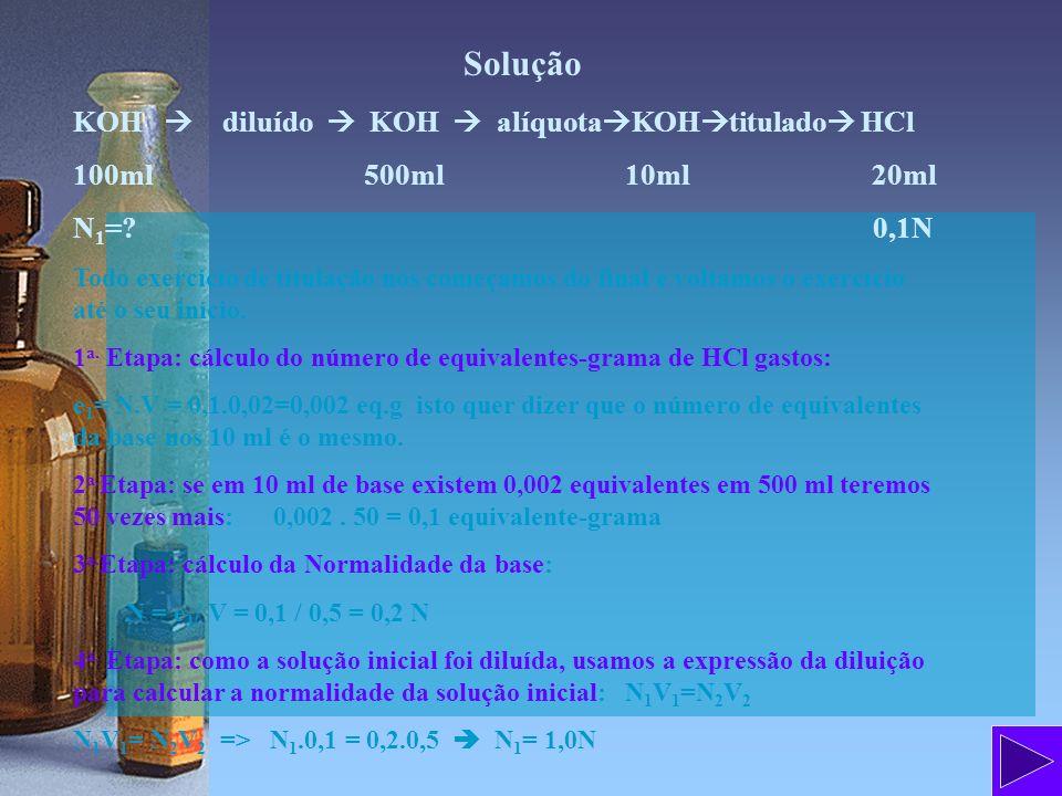 Solução KOH  diluído  KOH  alíquotaKOHtitulado HCl
