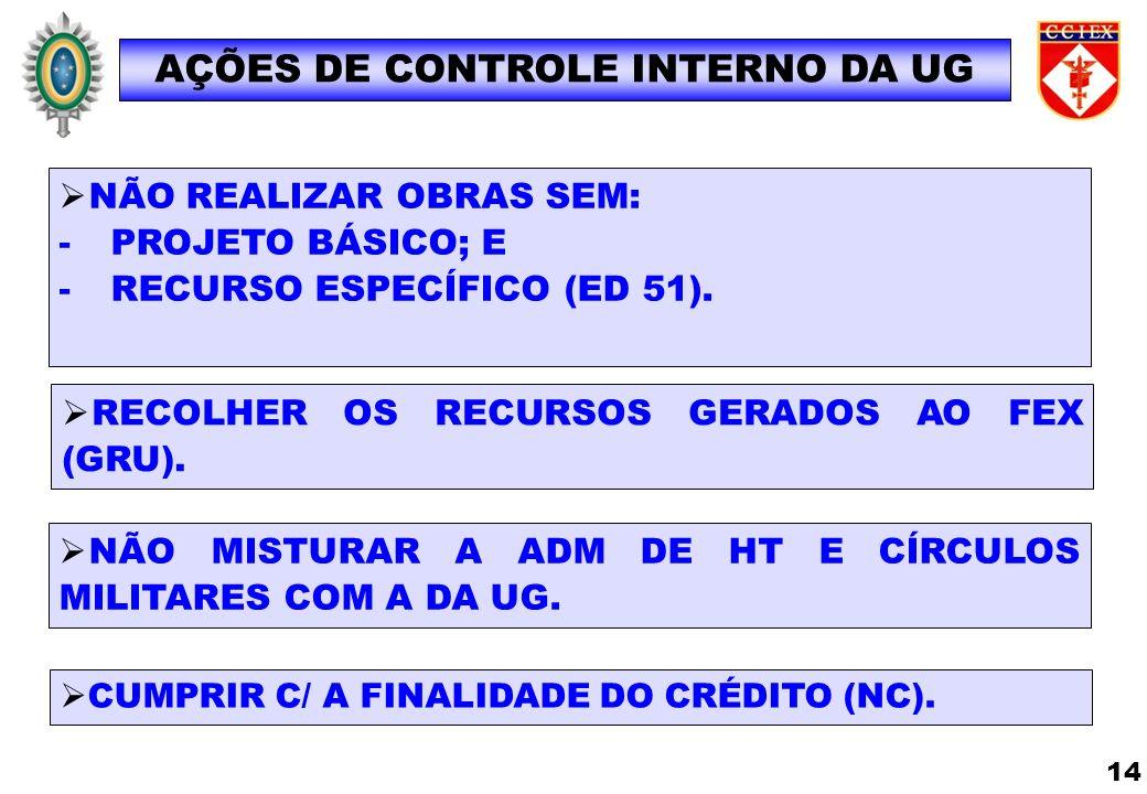 AÇÕES DE CONTROLE INTERNO DA UG