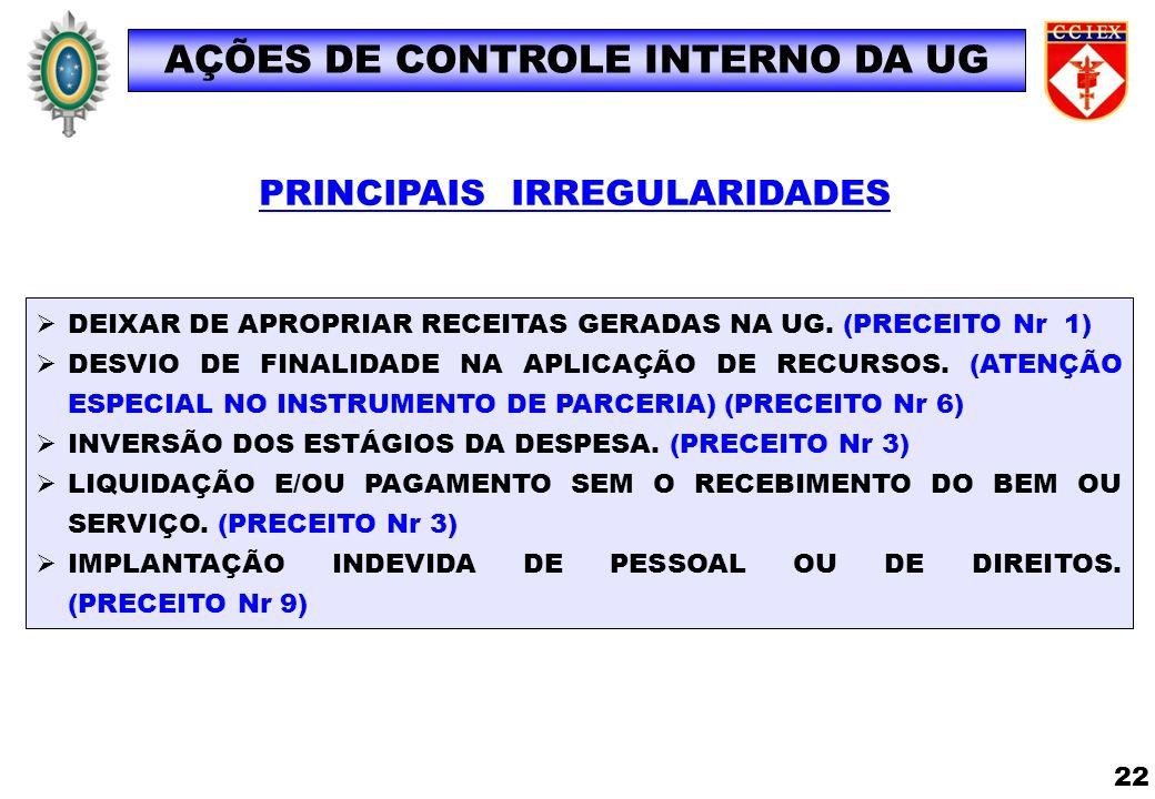 AÇÕES DE CONTROLE INTERNO DA UG PRINCIPAIS IRREGULARIDADES