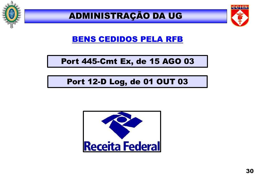 ADMINISTRAÇÃO DA UG BENS CEDIDOS PELA RFB