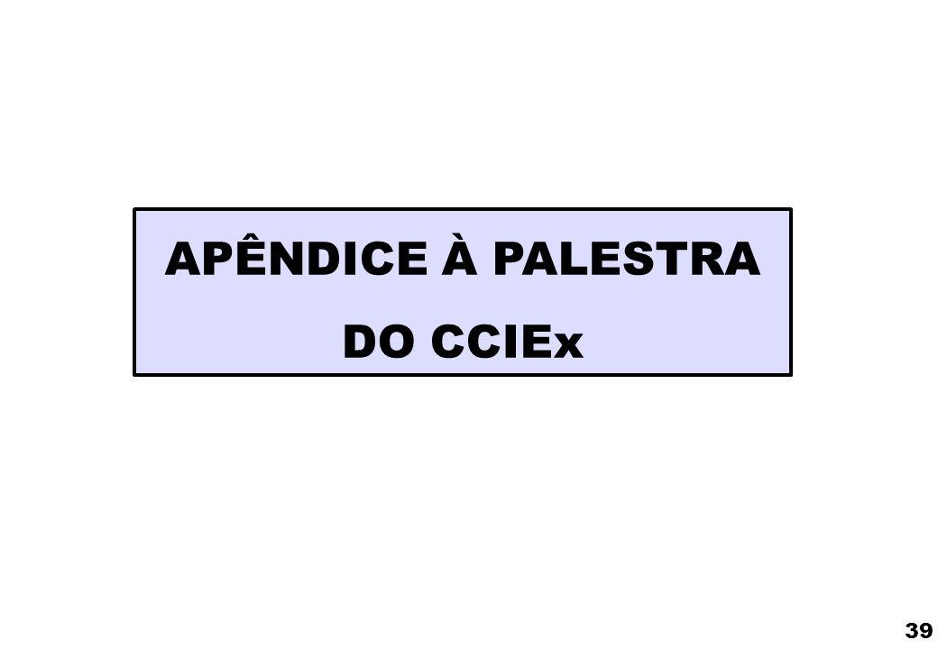 APÊNDICE À PALESTRA DO CCIEx