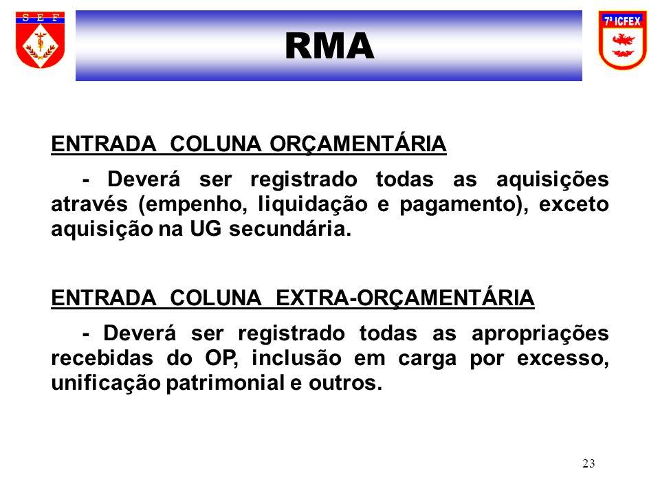 RMA ENTRADA COLUNA ORÇAMENTÁRIA