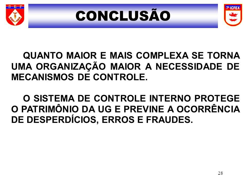 CONCLUSÃO QUANTO MAIOR E MAIS COMPLEXA SE TORNA UMA ORGANIZAÇÃO MAIOR A NECESSIDADE DE MECANISMOS DE CONTROLE.