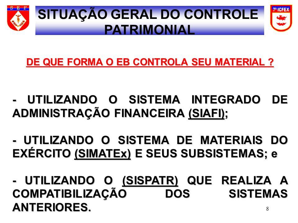 SITUAÇÃO GERAL DO CONTROLE DE QUE FORMA O EB CONTROLA SEU MATERIAL