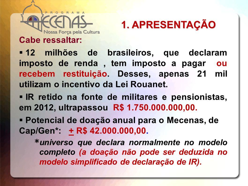 1. APRESENTAÇÃO Cabe ressaltar: